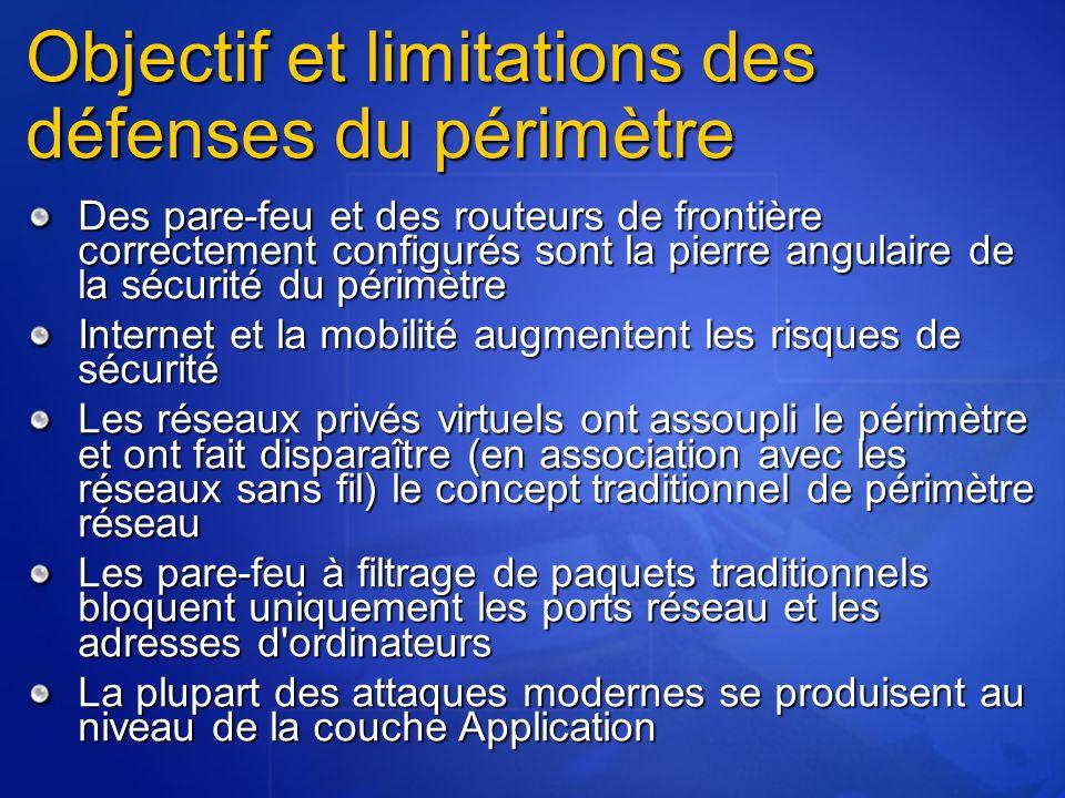 Objectif et limitations des défenses du périmètre