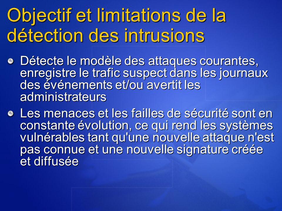 Objectif et limitations de la détection des intrusions