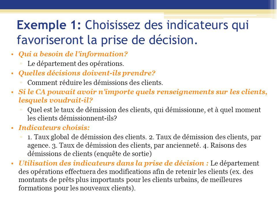Exemple 1: Choisissez des indicateurs qui favoriseront la prise de décision.