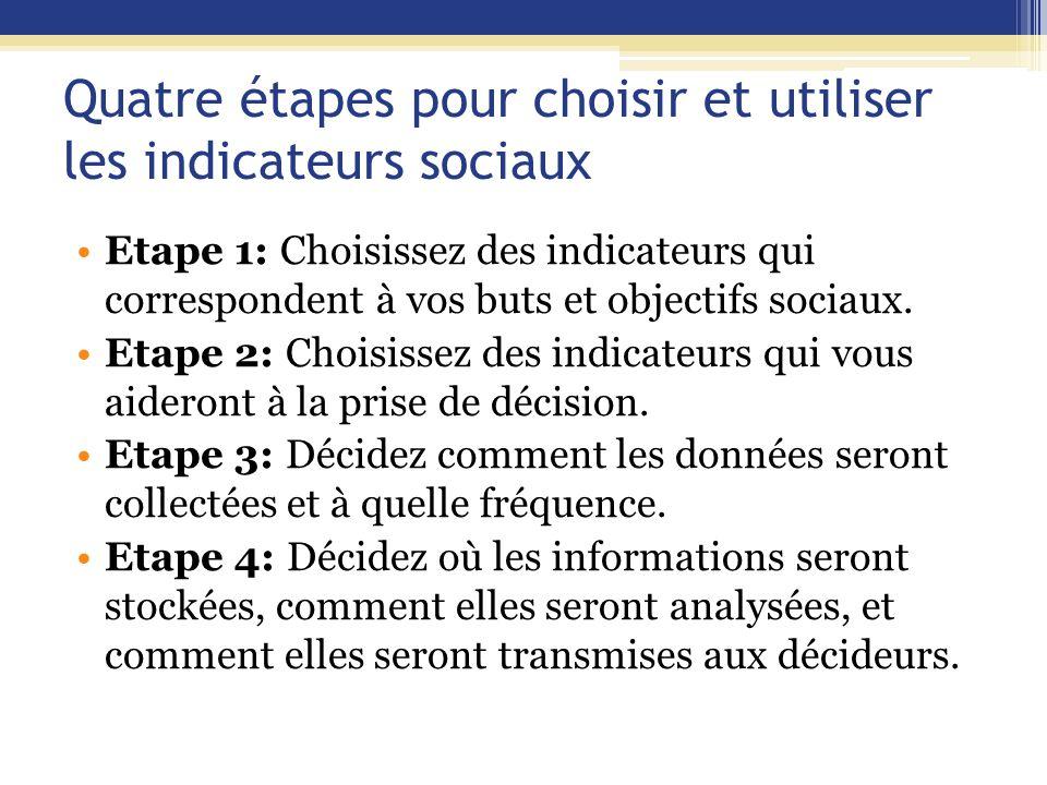 Quatre étapes pour choisir et utiliser les indicateurs sociaux