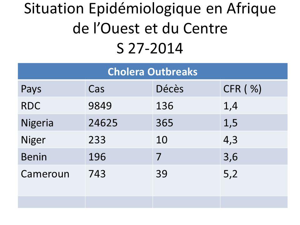 Situation Epidémiologique en Afrique de l'Ouest et du Centre S 27-2014