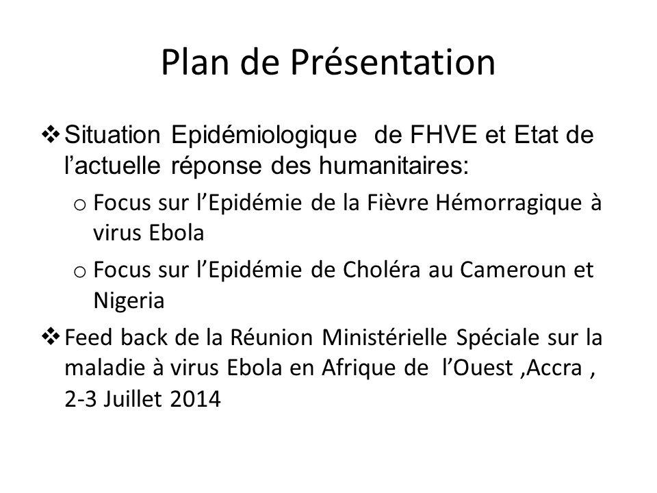 Plan de Présentation Situation Epidémiologique de FHVE et Etat de l'actuelle réponse des humanitaires: