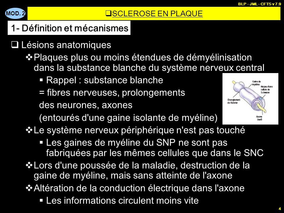 1- Définition et mécanismes