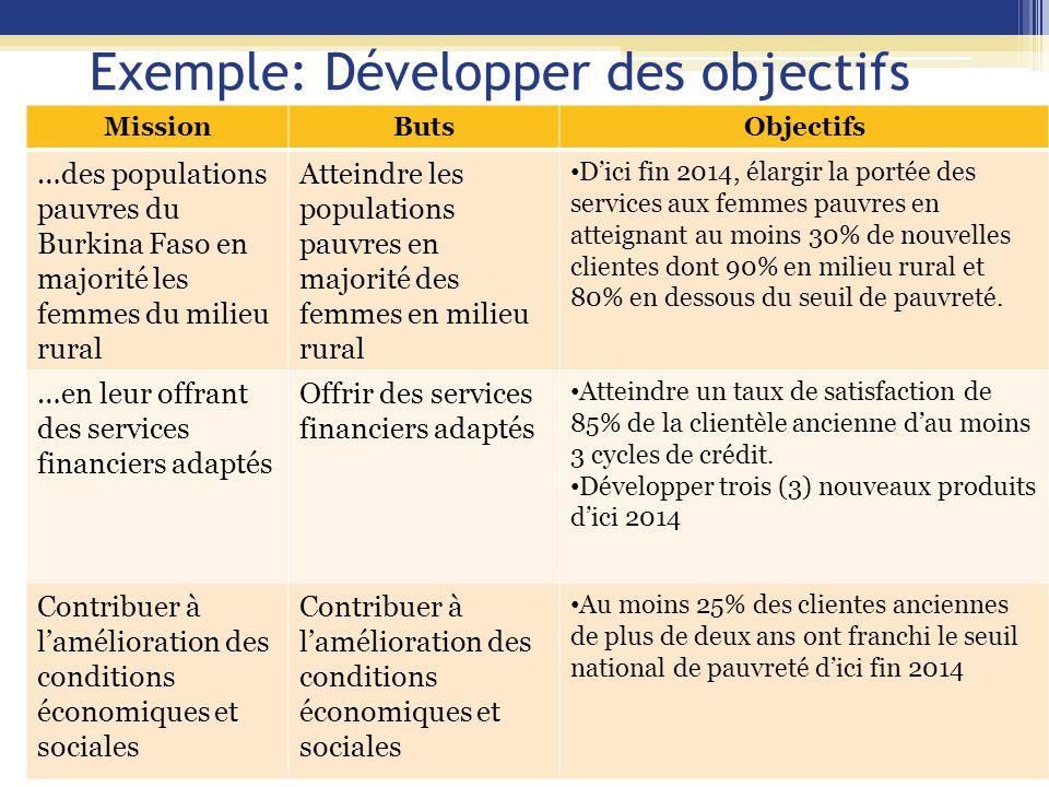 Exemple: Développer des objectifs
