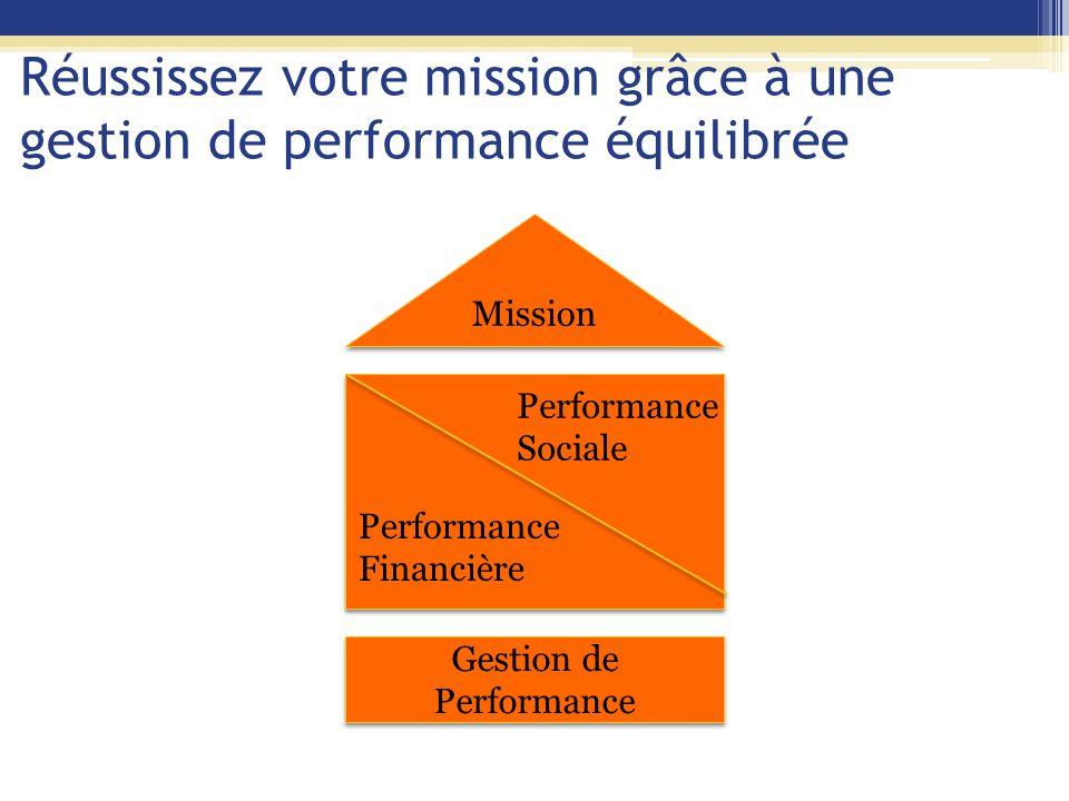 Réussissez votre mission grâce à une gestion de performance équilibrée