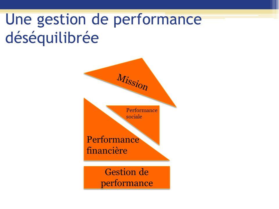 Une gestion de performance déséquilibrée