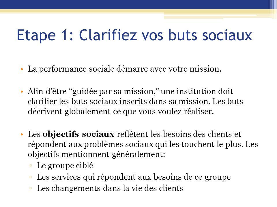 Etape 1: Clarifiez vos buts sociaux