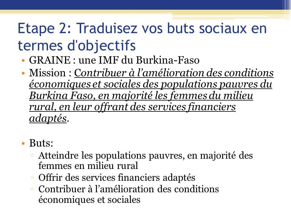 Etape 2: Traduisez vos buts sociaux en termes d objectifs