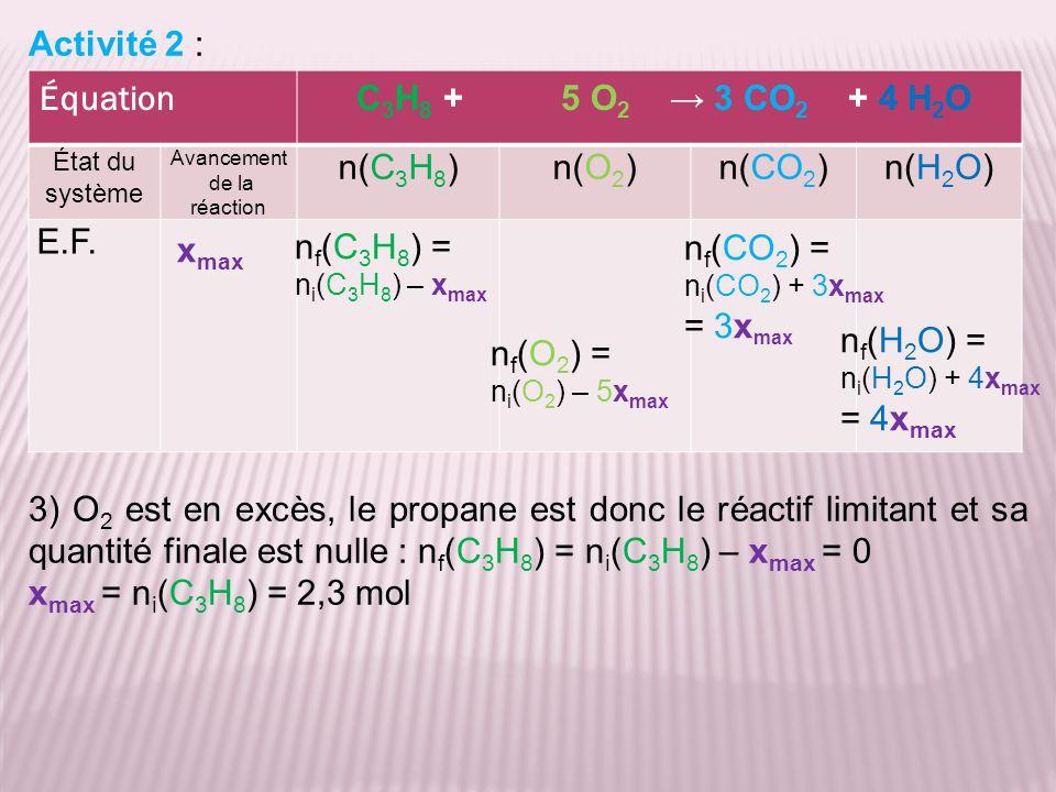 Activité 2 : 3) O2 est en excès, le propane est donc le réactif limitant et sa quantité finale est nulle : nf(C3H8) = ni(C3H8) – xmax = 0.