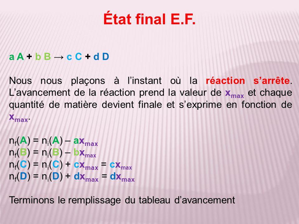 État final E.F. a A + b B → c C + d D