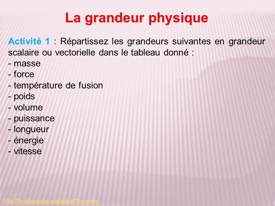 La grandeur physique Activité 1 : Répartissez les grandeurs suivantes en grandeur scalaire ou vectorielle dans le tableau donné :