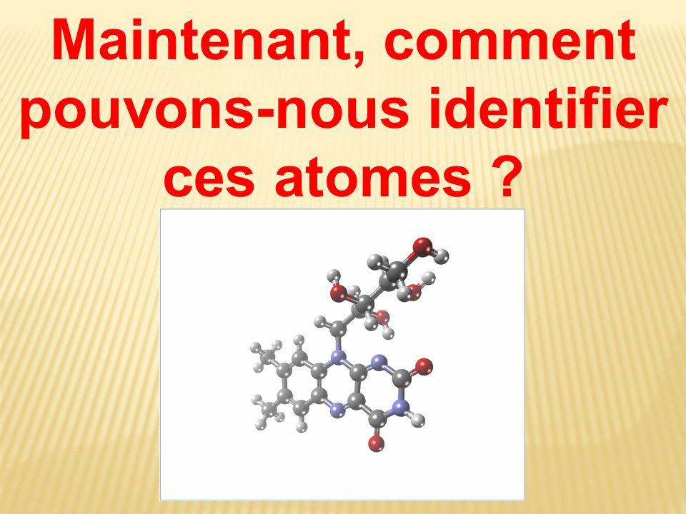 Maintenant, comment pouvons-nous identifier ces atomes