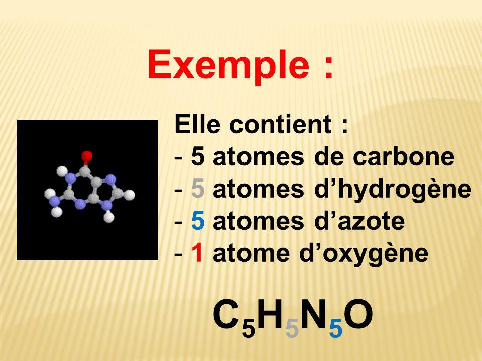Exemple : C5H5N5O Elle contient : 5 atomes de carbone