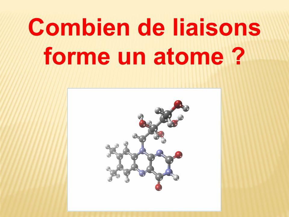 Combien de liaisons forme un atome