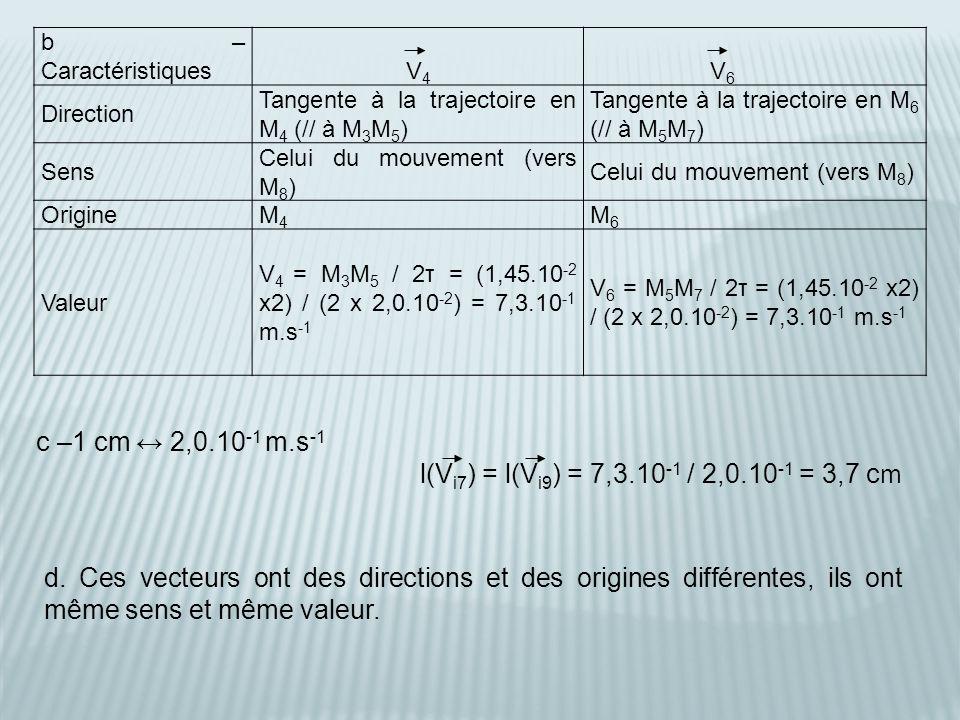 b – Caractéristiques V4. V6. Direction. Tangente à la trajectoire en M4 (// à M3M5) Tangente à la trajectoire en M6 (// à M5M7)