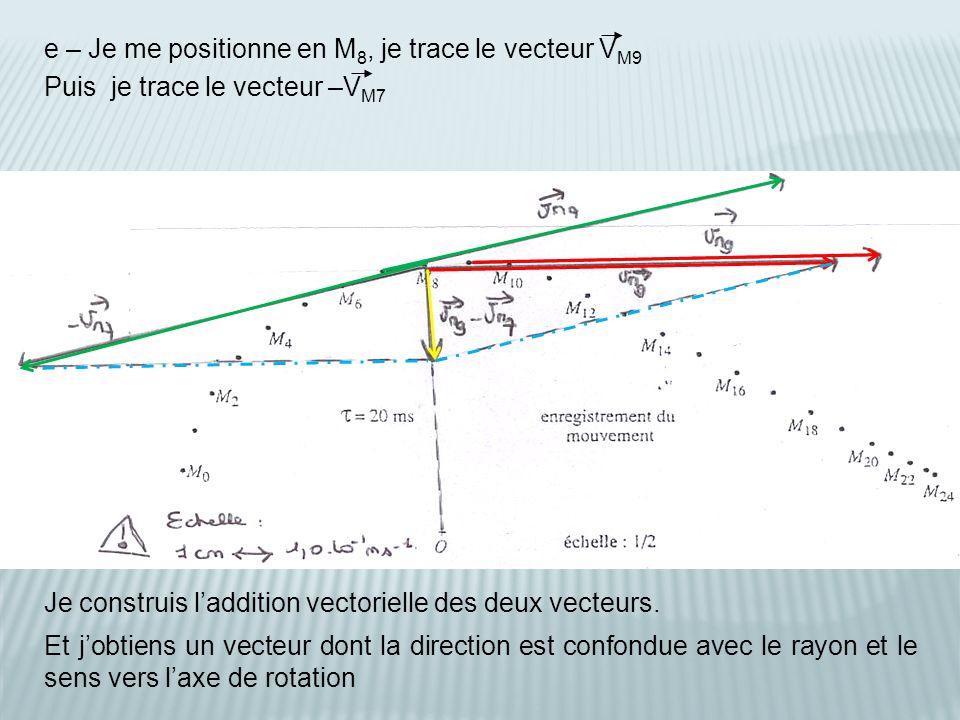e – Je me positionne en M8, je trace le vecteur VM9