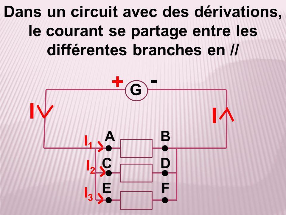 Dans un circuit avec des dérivations, le courant se partage entre les différentes branches en //
