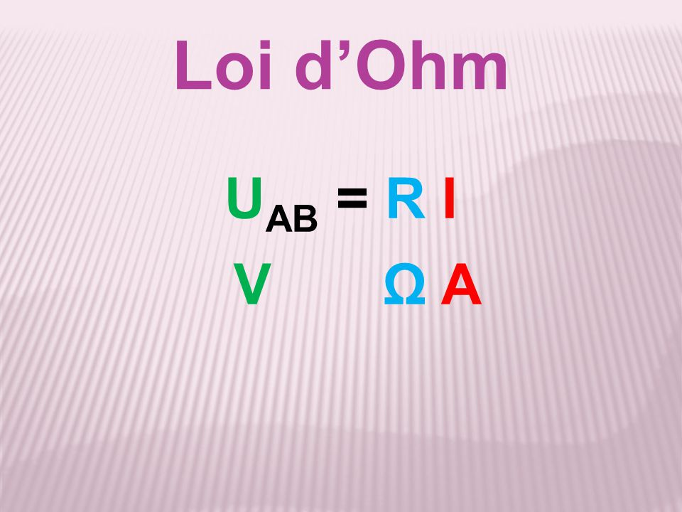 Loi d'Ohm UAB = R I V Ω A