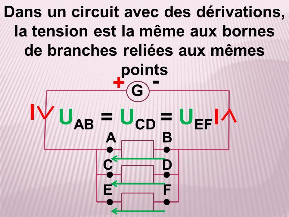 Dans un circuit avec des dérivations, la tension est la même aux bornes de branches reliées aux mêmes points