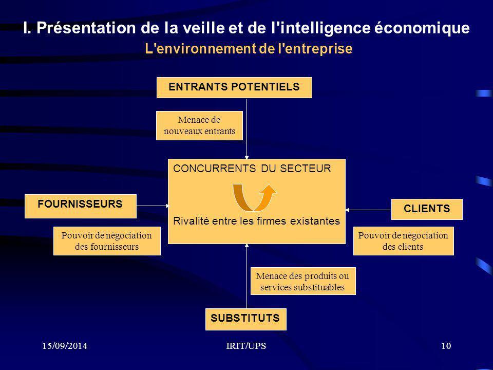 I. Présentation de la veille et de l intelligence économique L environnement de l entreprise