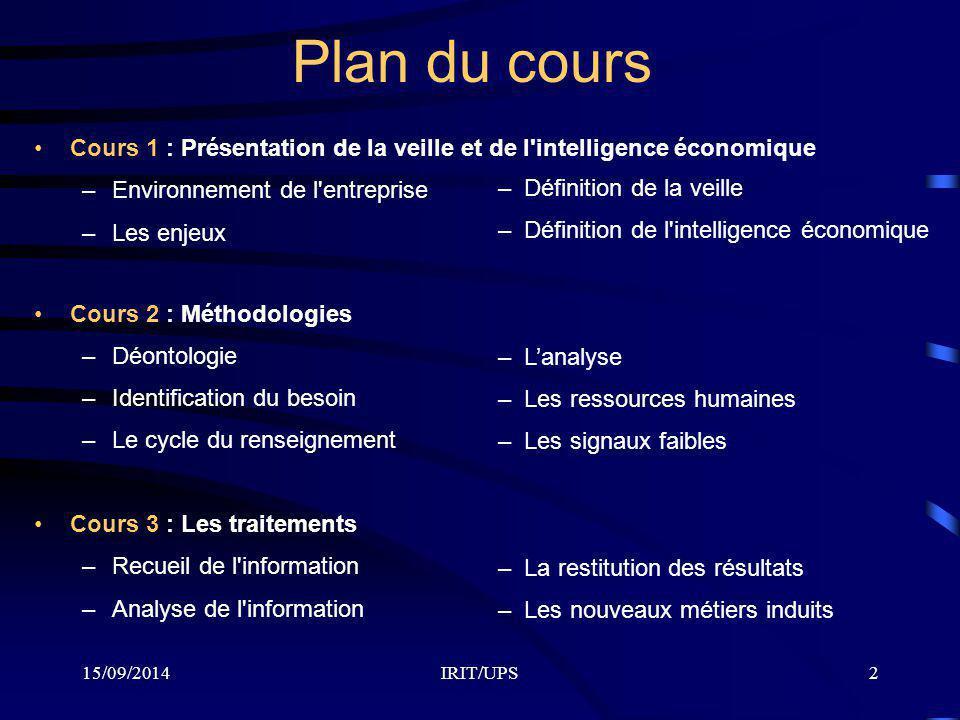 Plan du cours Cours 1 : Présentation de la veille et de l intelligence économique. Environnement de l entreprise.