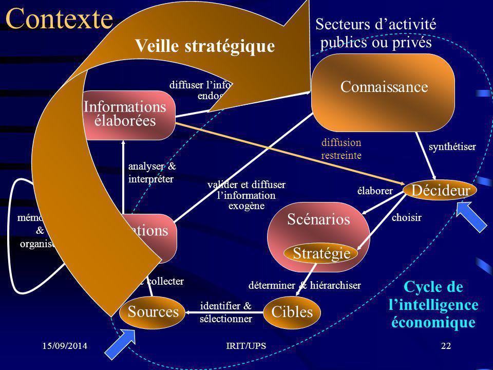 Cycle de l'intelligence économique