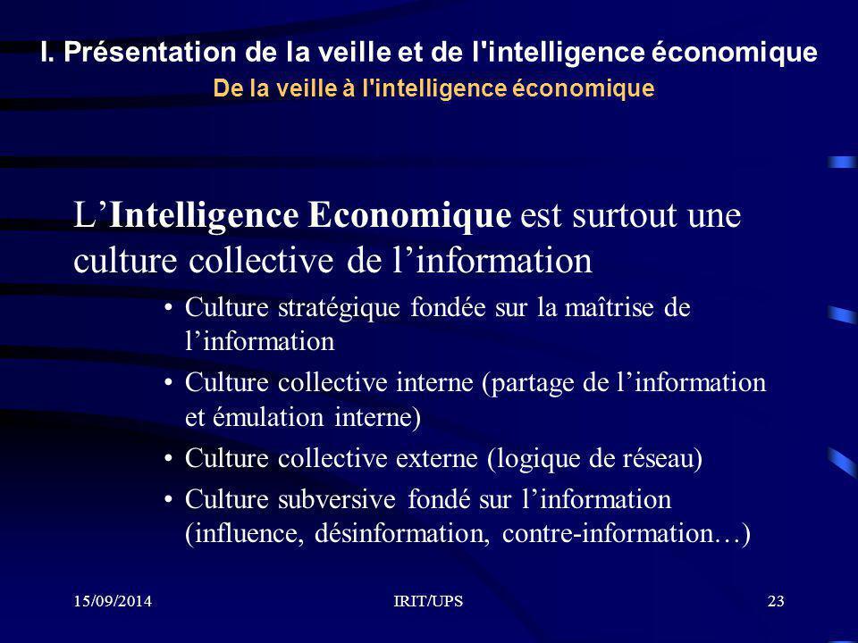 I. Présentation de la veille et de l intelligence économique De la veille à l intelligence économique