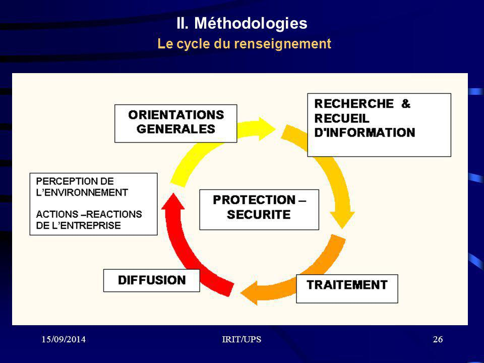 II. Méthodologies Le cycle du renseignement