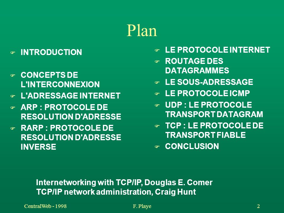 Plan LE PROTOCOLE INTERNET INTRODUCTION ROUTAGE DES DATAGRAMMES