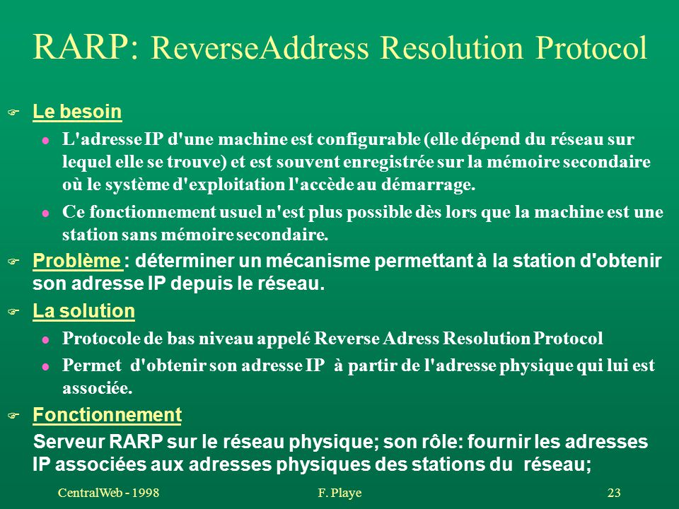 RARP: ReverseAddress Resolution Protocol