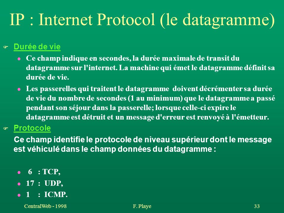 IP : Internet Protocol (le datagramme)