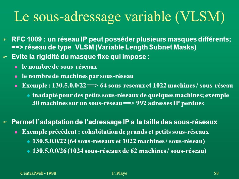 Le sous-adressage variable (VLSM)