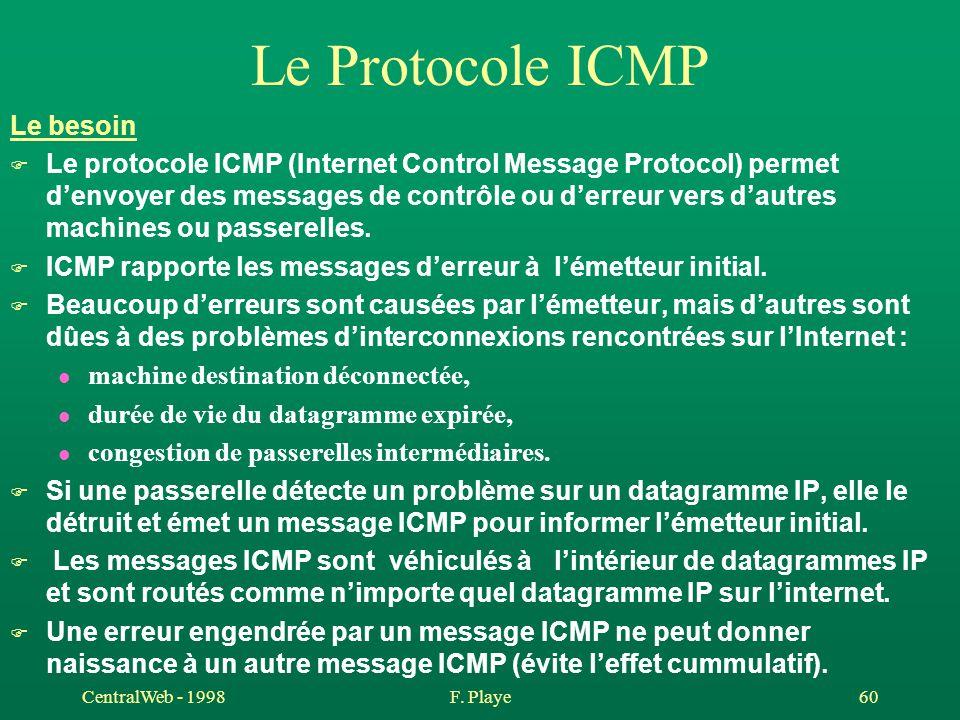 Le Protocole ICMP Le besoin