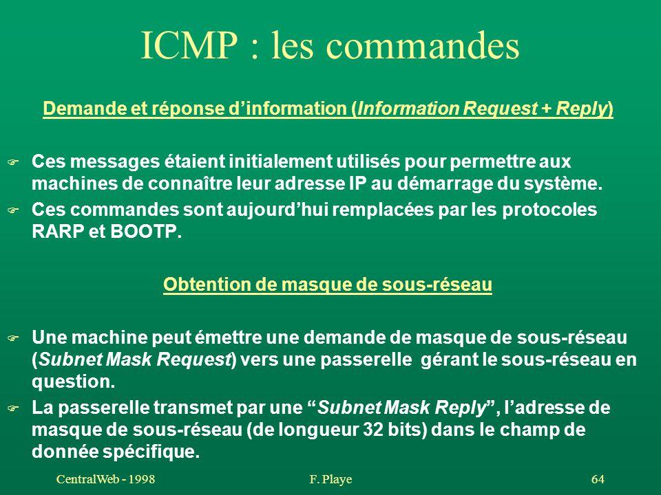 ICMP : les commandes Demande et réponse d'information (Information Request + Reply)