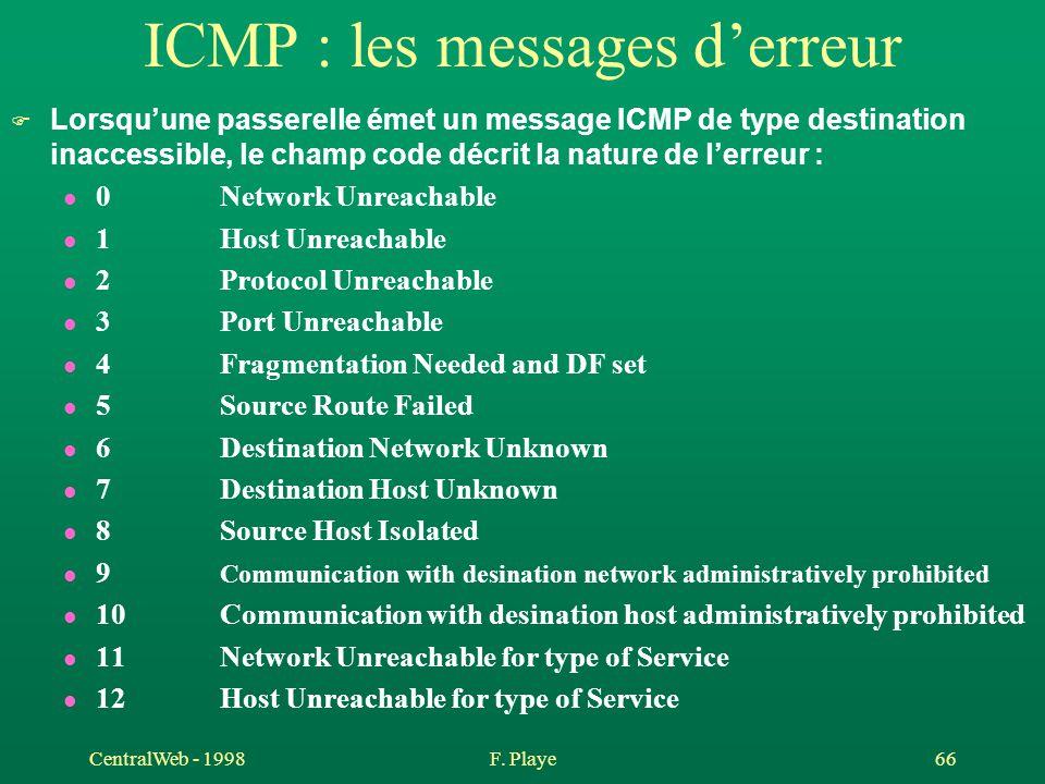 ICMP : les messages d'erreur