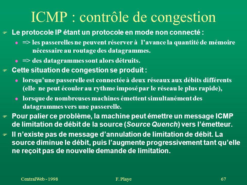 ICMP : contrôle de congestion