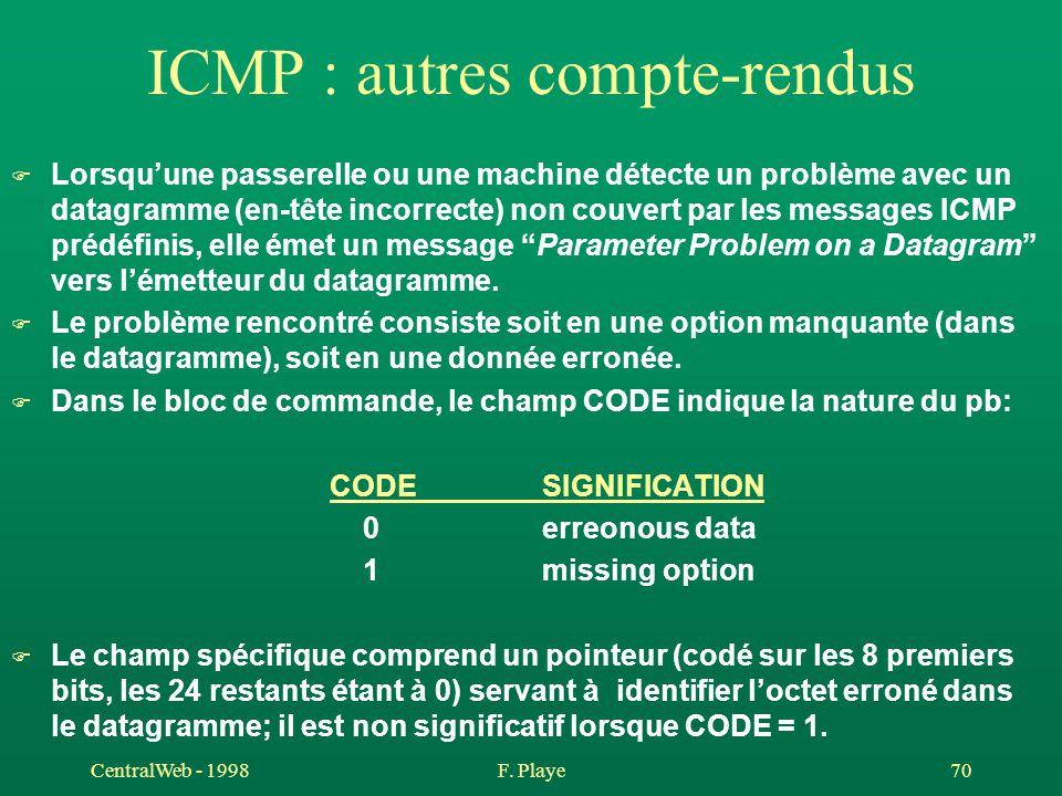 ICMP : autres compte-rendus