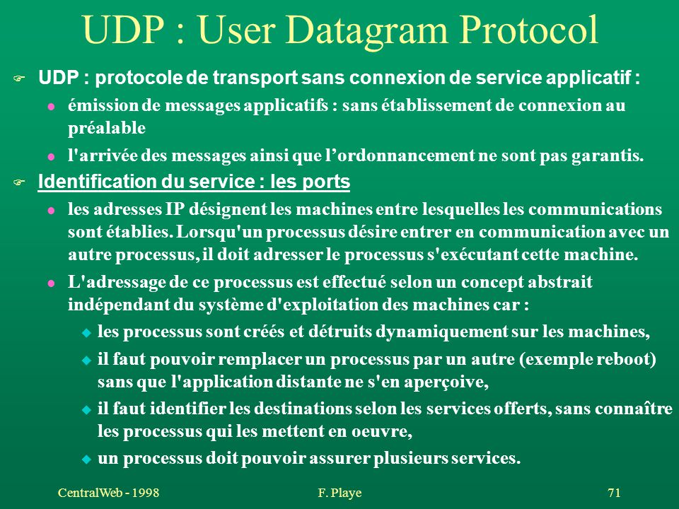 UDP : User Datagram Protocol