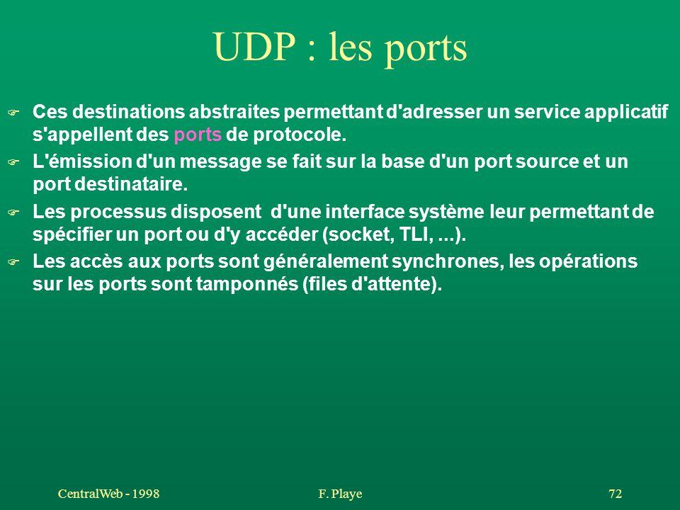 UDP : les ports Ces destinations abstraites permettant d adresser un service applicatif s appellent des ports de protocole.