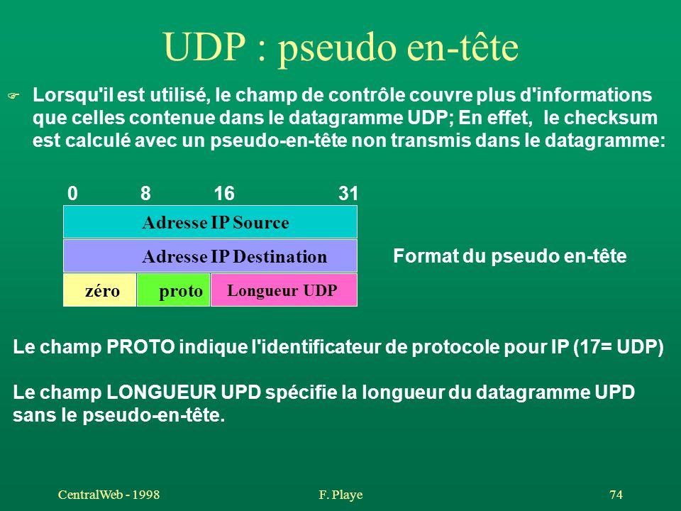 UDP : pseudo en-tête