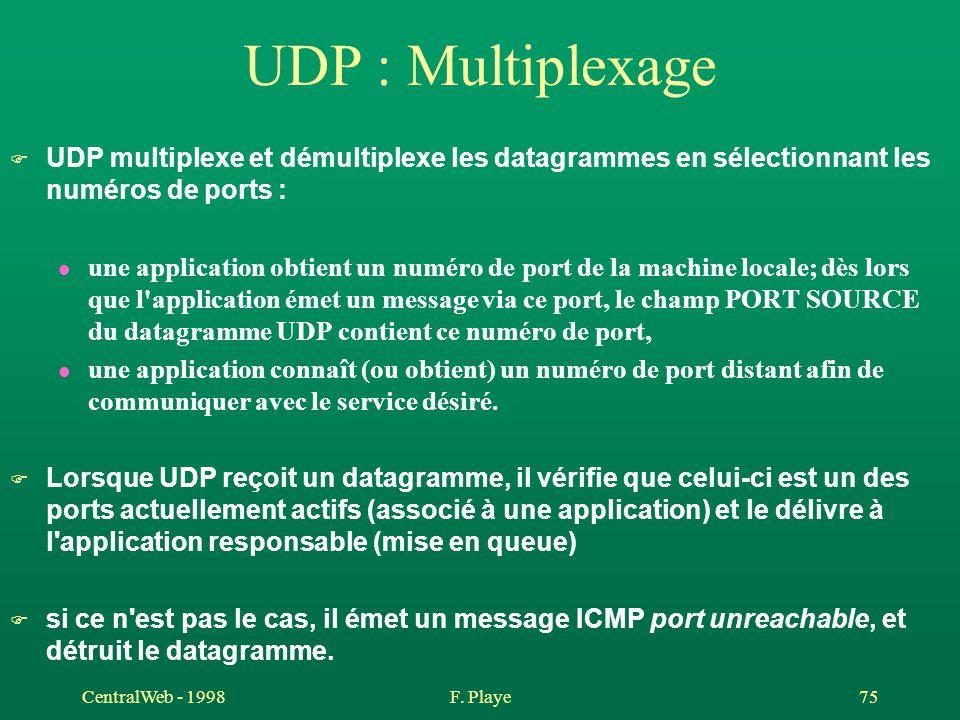 UDP : Multiplexage UDP multiplexe et démultiplexe les datagrammes en sélectionnant les numéros de ports :