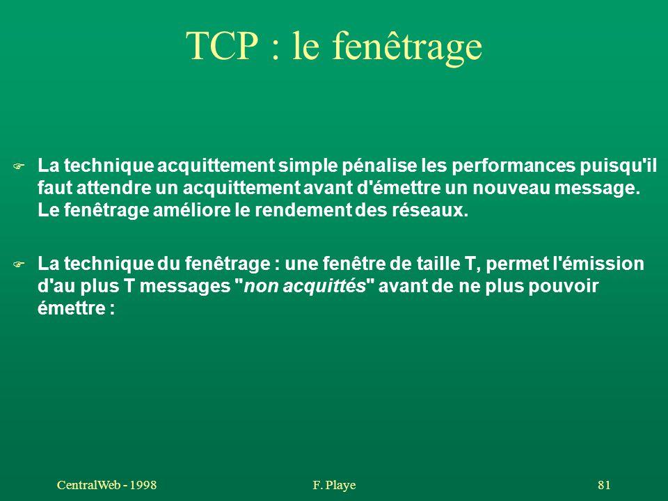 TCP : le fenêtrage