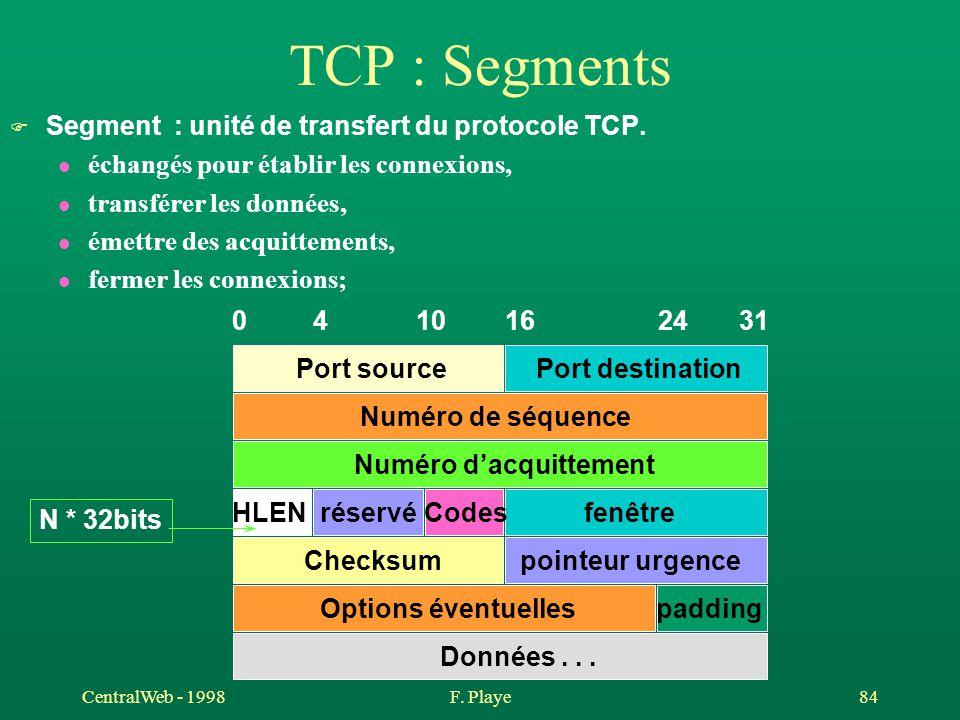TCP : Segments Segment : unité de transfert du protocole TCP.