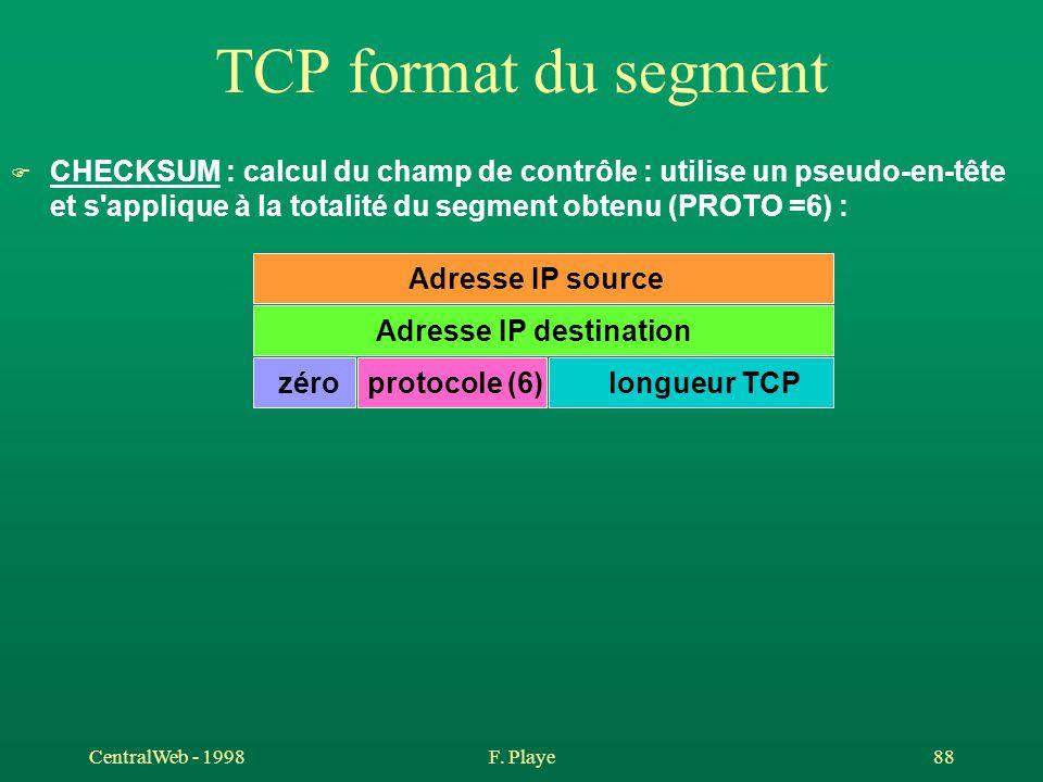 TCP format du segment CHECKSUM : calcul du champ de contrôle : utilise un pseudo-en-tête et s applique à la totalité du segment obtenu (PROTO =6) :