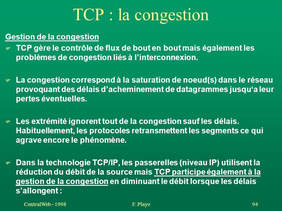 TCP : la congestion Gestion de la congestion