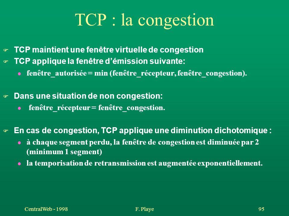 TCP : la congestion TCP maintient une fenêtre virtuelle de congestion