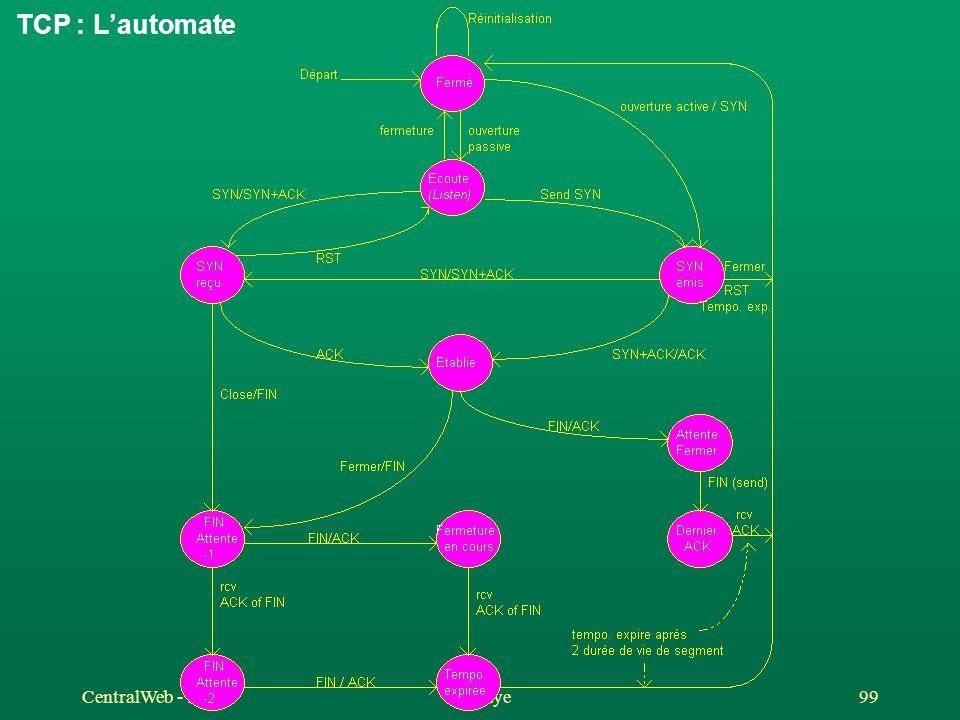 TCP : L'automate CentralWeb - 1998 F. Playe