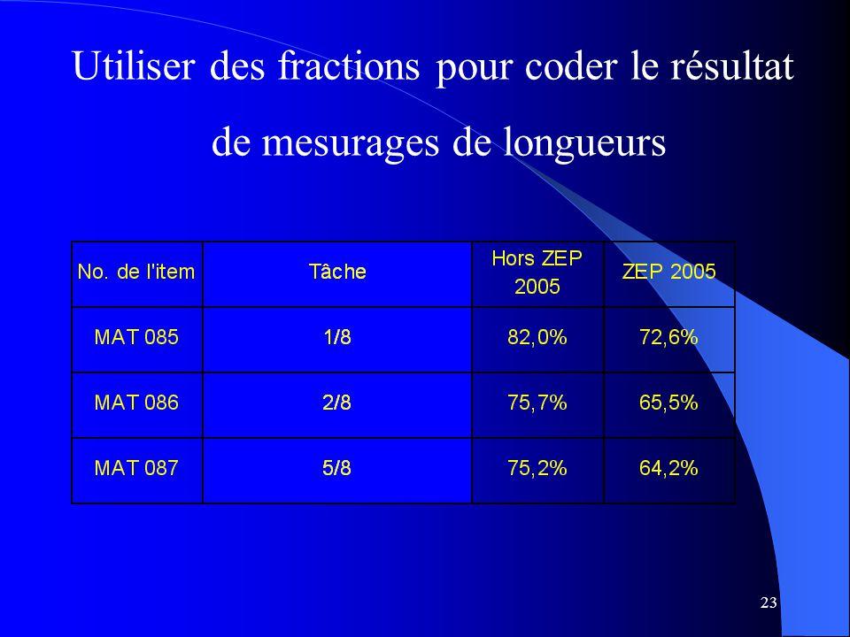 Utiliser des fractions pour coder le résultat