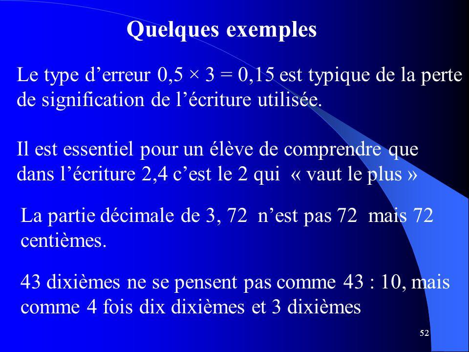 Quelques exemples Le type d'erreur 0,5 × 3 = 0,15 est typique de la perte de signification de l'écriture utilisée.