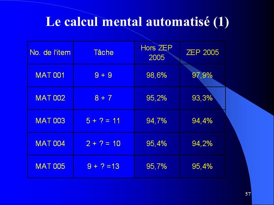 Le calcul mental automatisé (1)